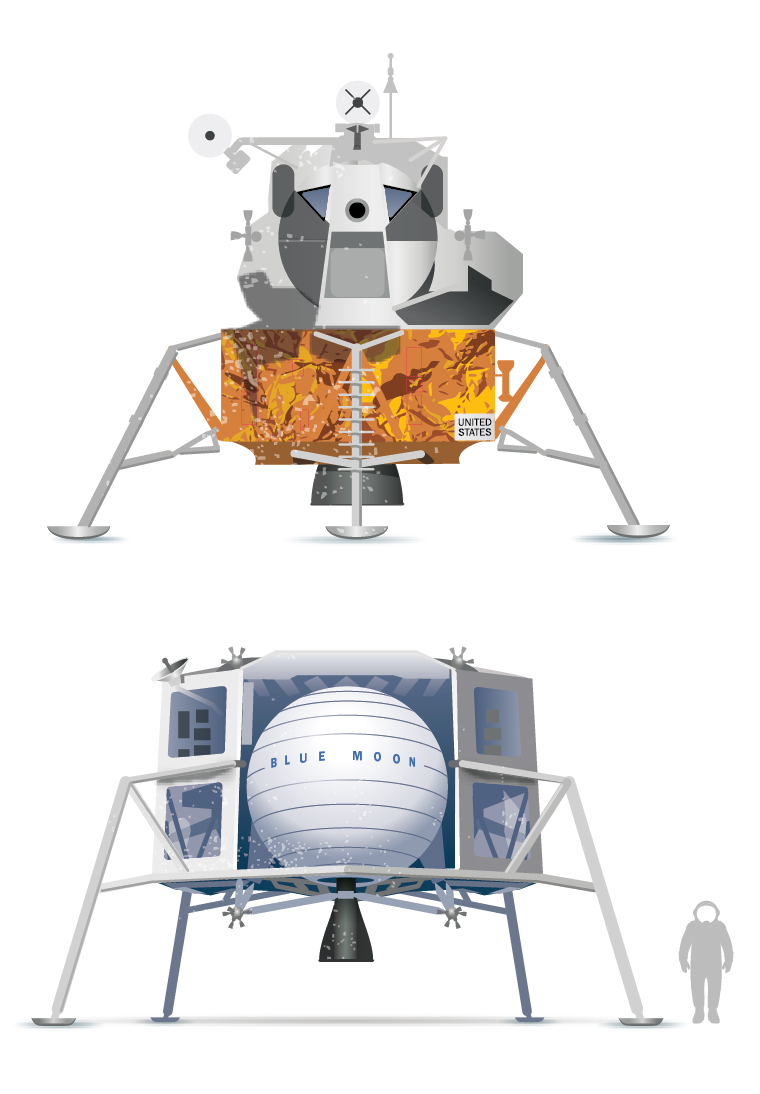 Top: The lunar module used on the Apollo 11 mission that put the first humans on the moon. Bottom: Blue Origin