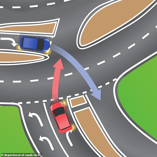 A road rules test posted to social media left a number of drivers baffled as to which car really does have the right of way causing concern among other motorists