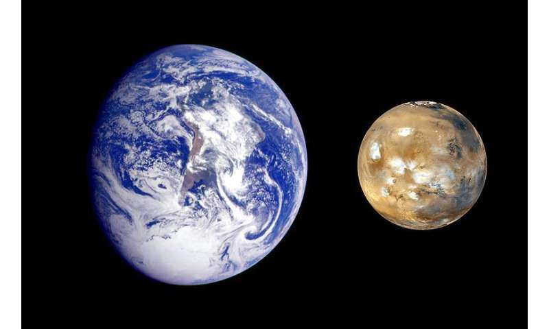 Mars compared to Earth
